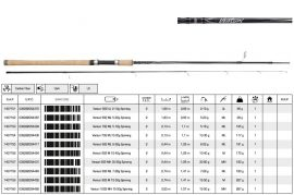 Abu Garcia Rod Venturi 602 ML 5-20g Spinning